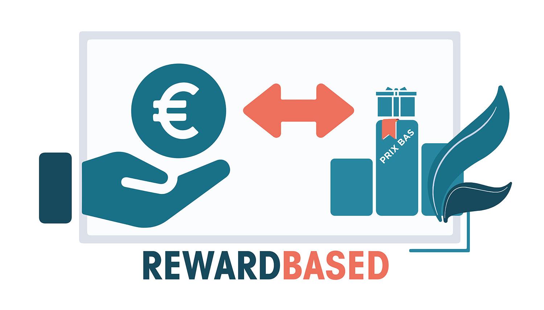 happy crowdfunding financement participatif solution rewardbased